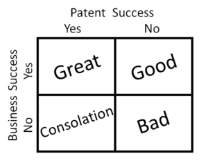 1611-business-patent-success