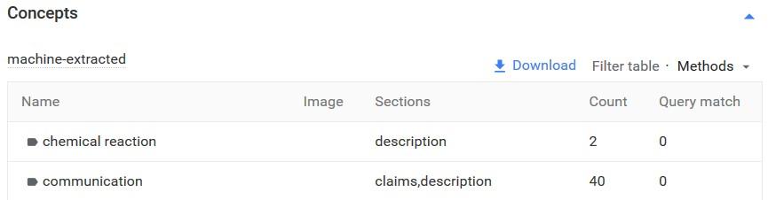 Google Patents Concepts