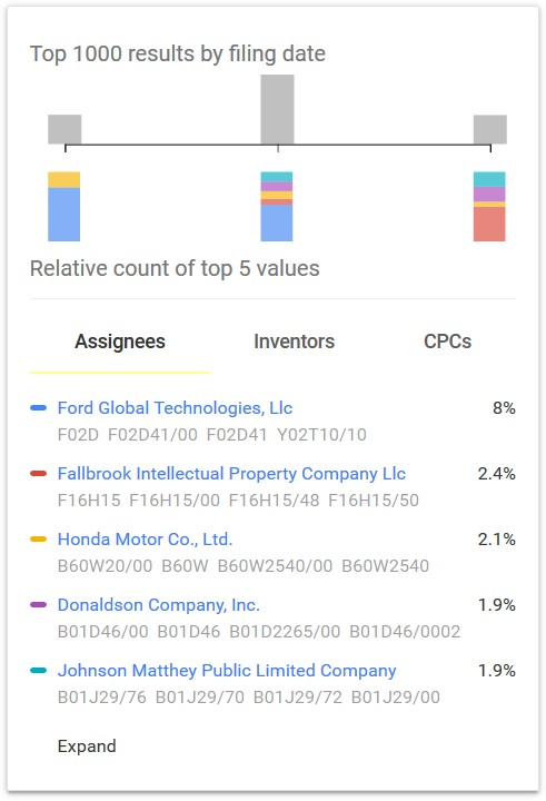 Google Patents Highlight Box