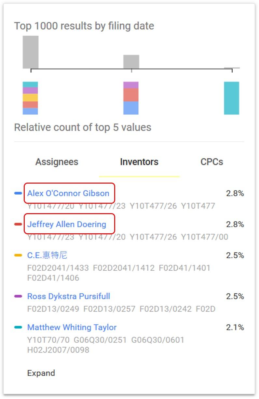 Google Patents Inventor Limit Links