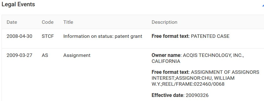Google Patents Legal Events