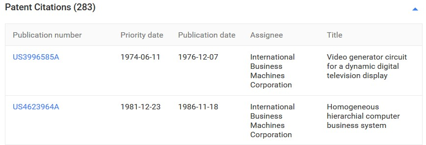 Google Patents Patent Citations
